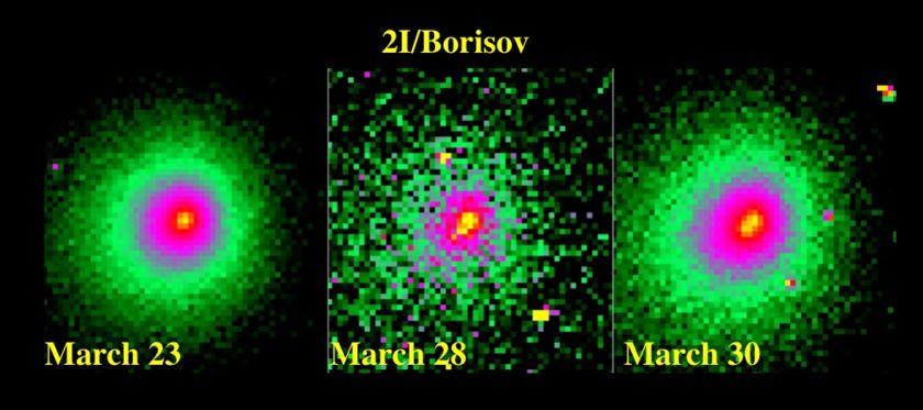 Comet 2I/Borisov loses a piece