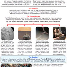 TPS One-pager on 2014 Budget for Planetary Science