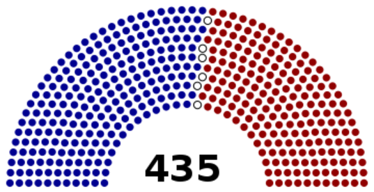 116th US House of Representatives