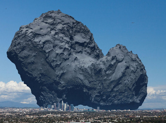 Comet 67P compared to Los Angeles