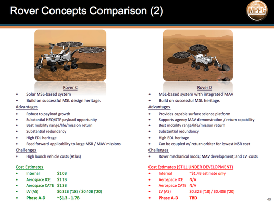 MSL-Derived Mars Sample Caching Concepts