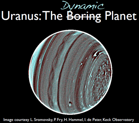 Uranus: The dynamic planet