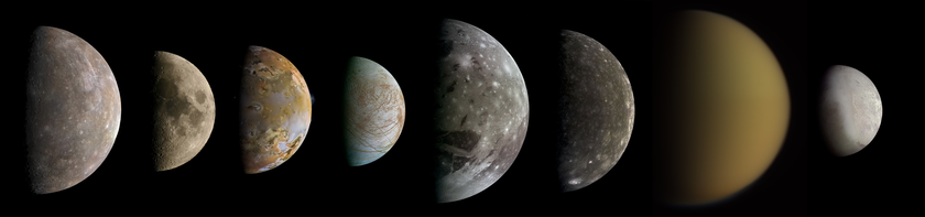 Some similar-sized objects in the solar system
