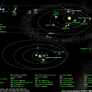 What's Up in the Solar System in October 2012