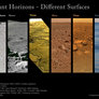 Distant Horizons - Different Surfaces