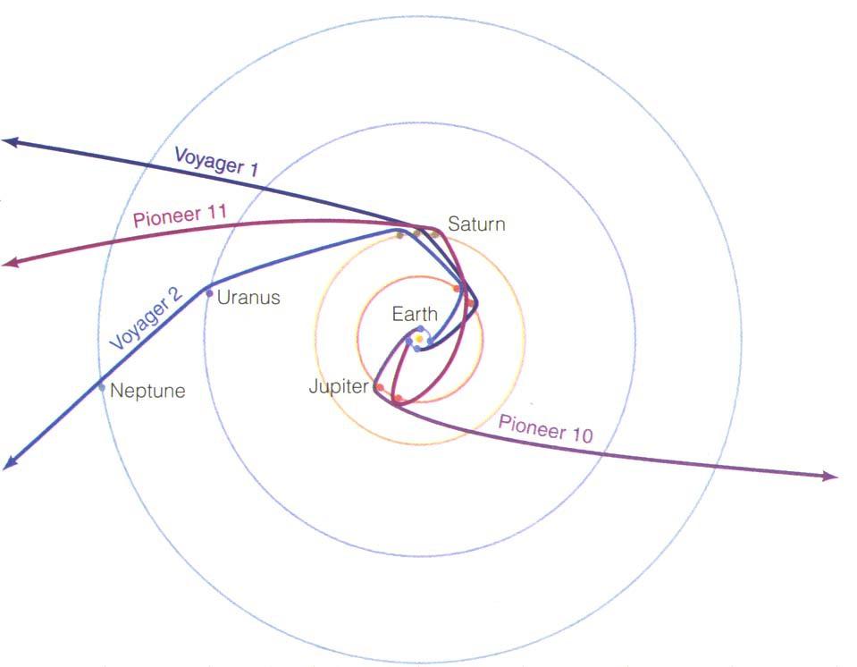 voyager 1 circuit diagram citroen saxo 1 1 wiring diagram