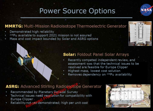 Europa Clipper Power Possibilities