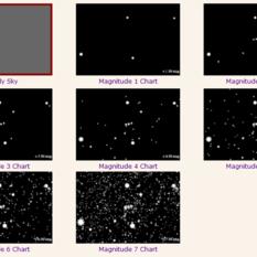 GLOBE at Night Sky Charts