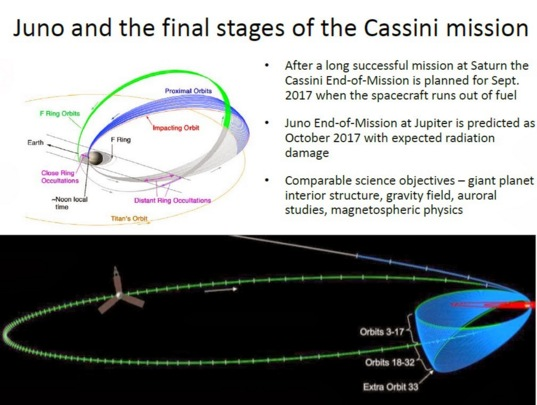 Cassini end of mission and Juno mission comparison