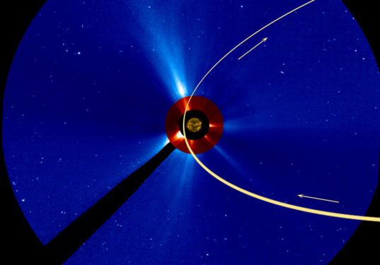 Comet ISON's predicted path through SOHO LASCO fields of view
