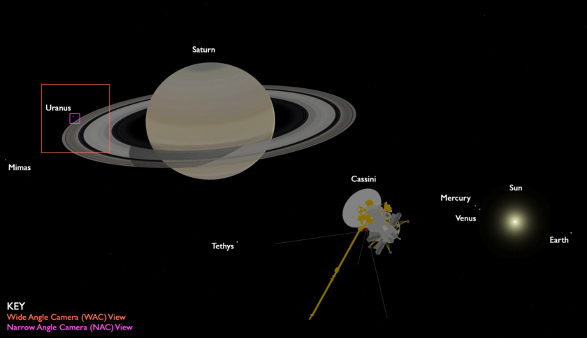 Celestia simulation of Saturn / spacecraft and WAC + NAC fields of view