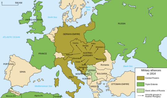 European Military Alliances circa 1914