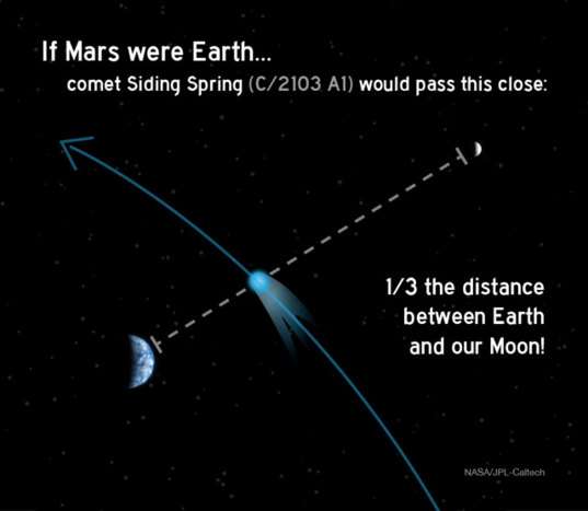 Closest approach: If Mars were Earth