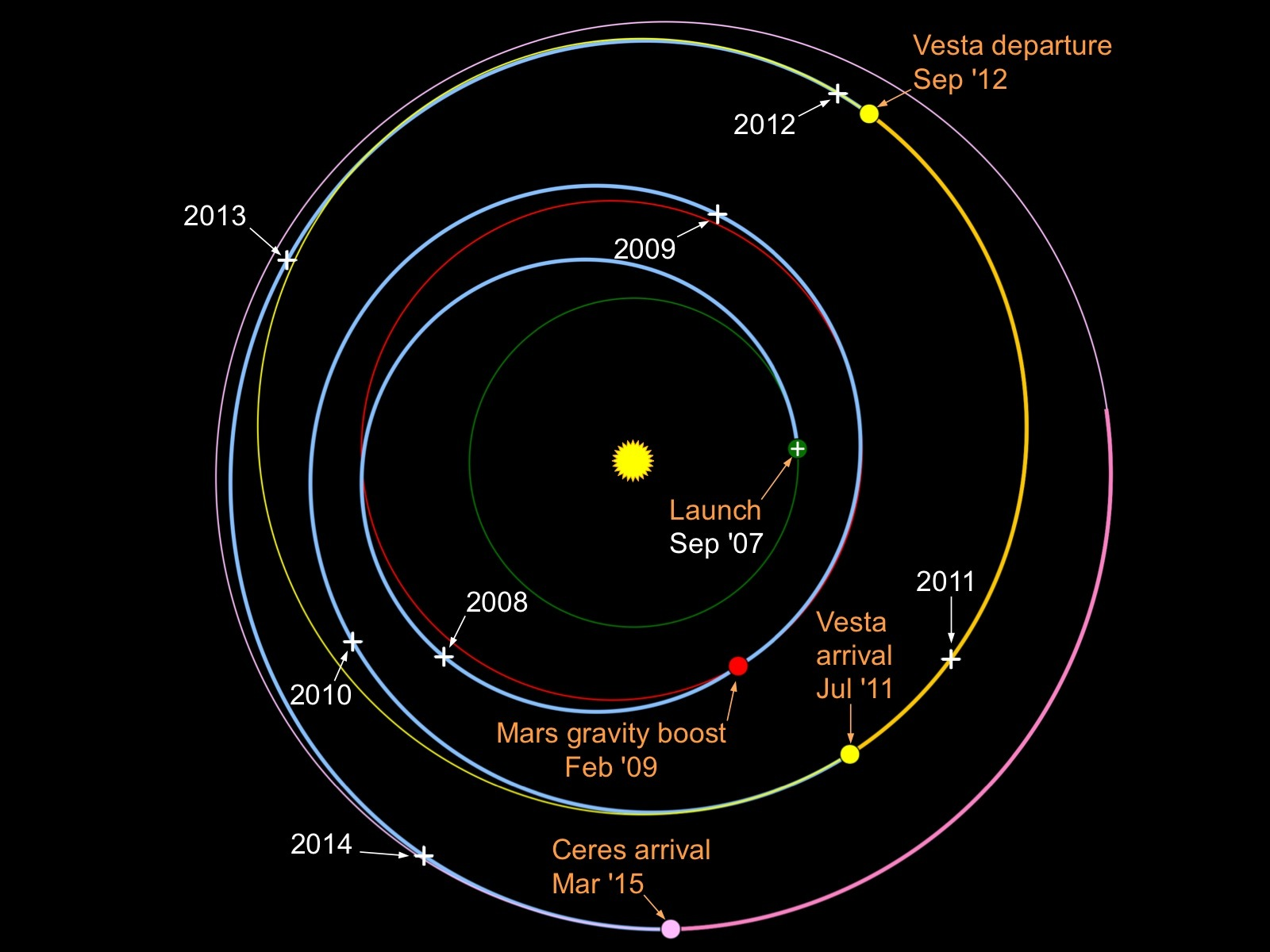 Dawn Journal: 7 Years of Interplanetary Travel | The ...