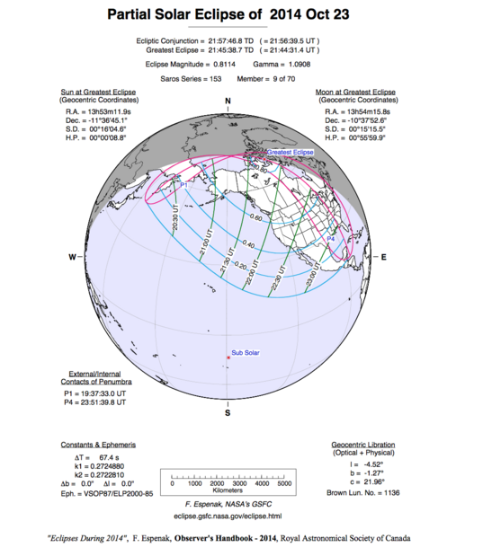 October 23, 2014 partial solar eclipse details
