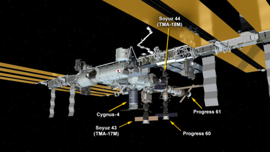 ISS visiting vehicle configuration, Dec. 9, 2015