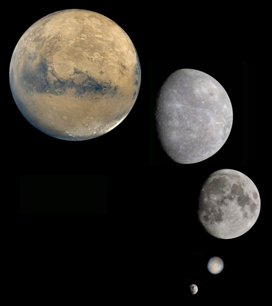 Scale comparison of Vesta and Ceres