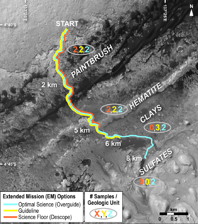 Curiosity extended mission route options