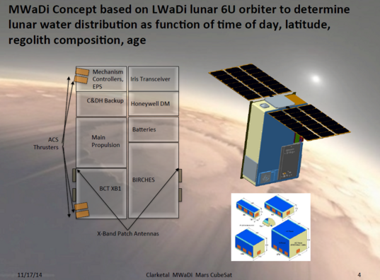 Lunar and Mars Water Distribution Missions (LWaDM and MWaDM)