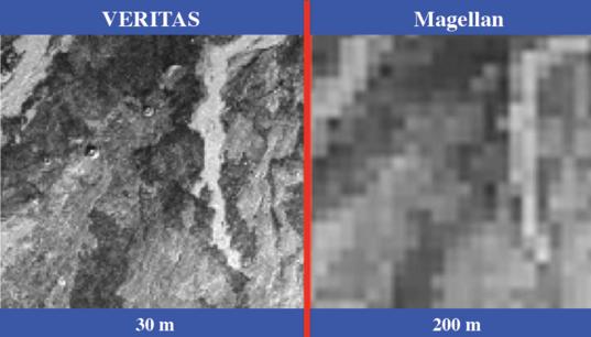 VERITAS vs. Magellan mapping resolution comparison