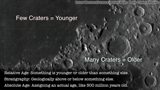 How to use craters to understand ages