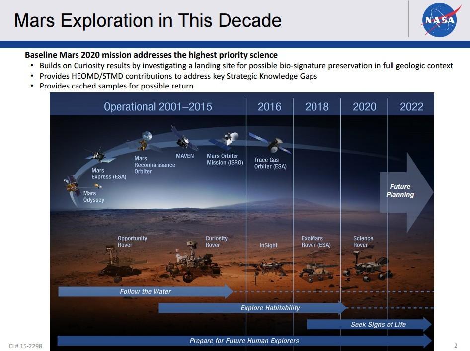 mars landing plan - photo #1