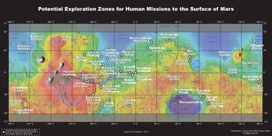 Potential humans to Mars landing and exploration zones