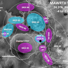 Mawrth Vallis proposed exploration zones