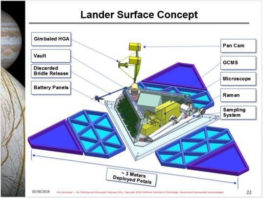 Proposed Europa lander concept