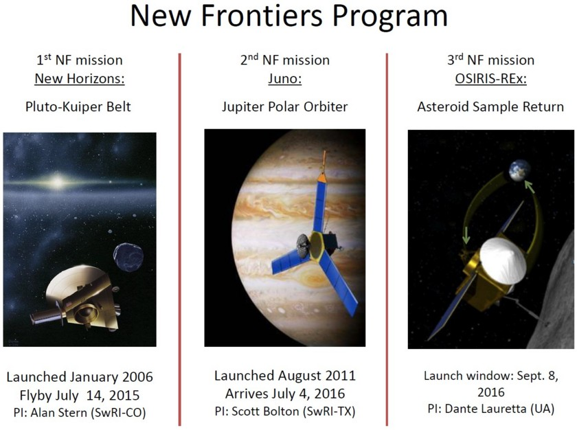 Previously selected New Frontiers missions