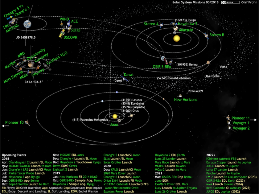 what's up in the solar system, october 2016 edition ... month diagram astronomy