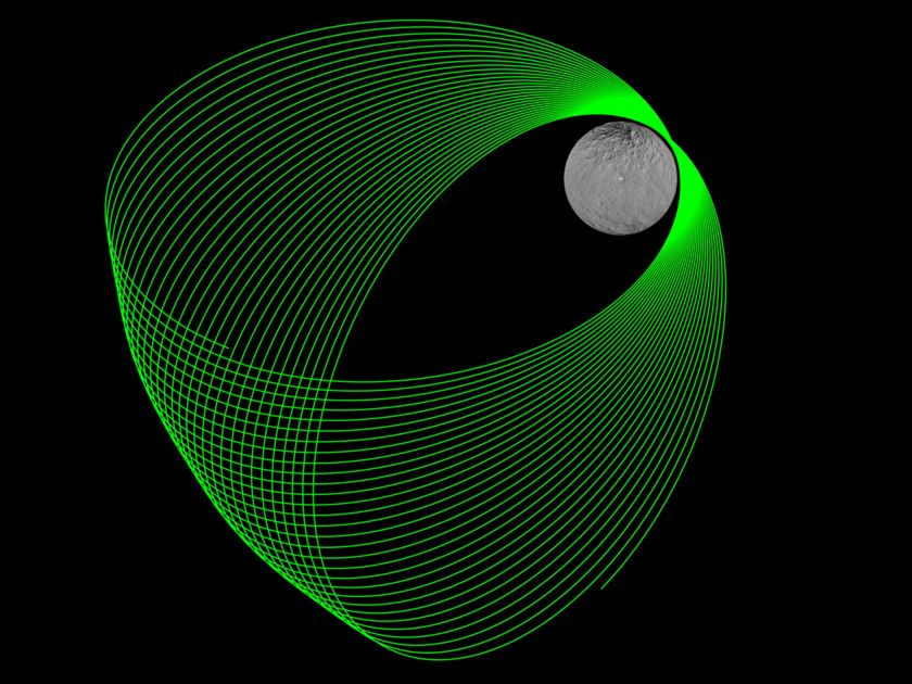 Dawn XMO7 orbit evolution