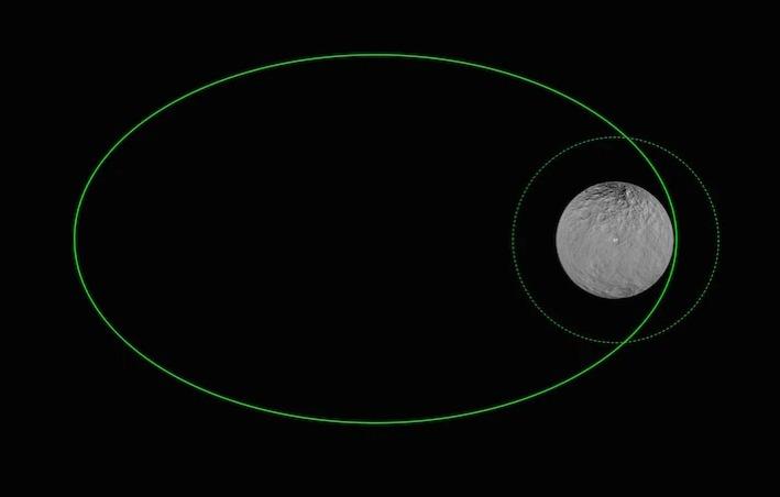 Dawn XMO7 orbit