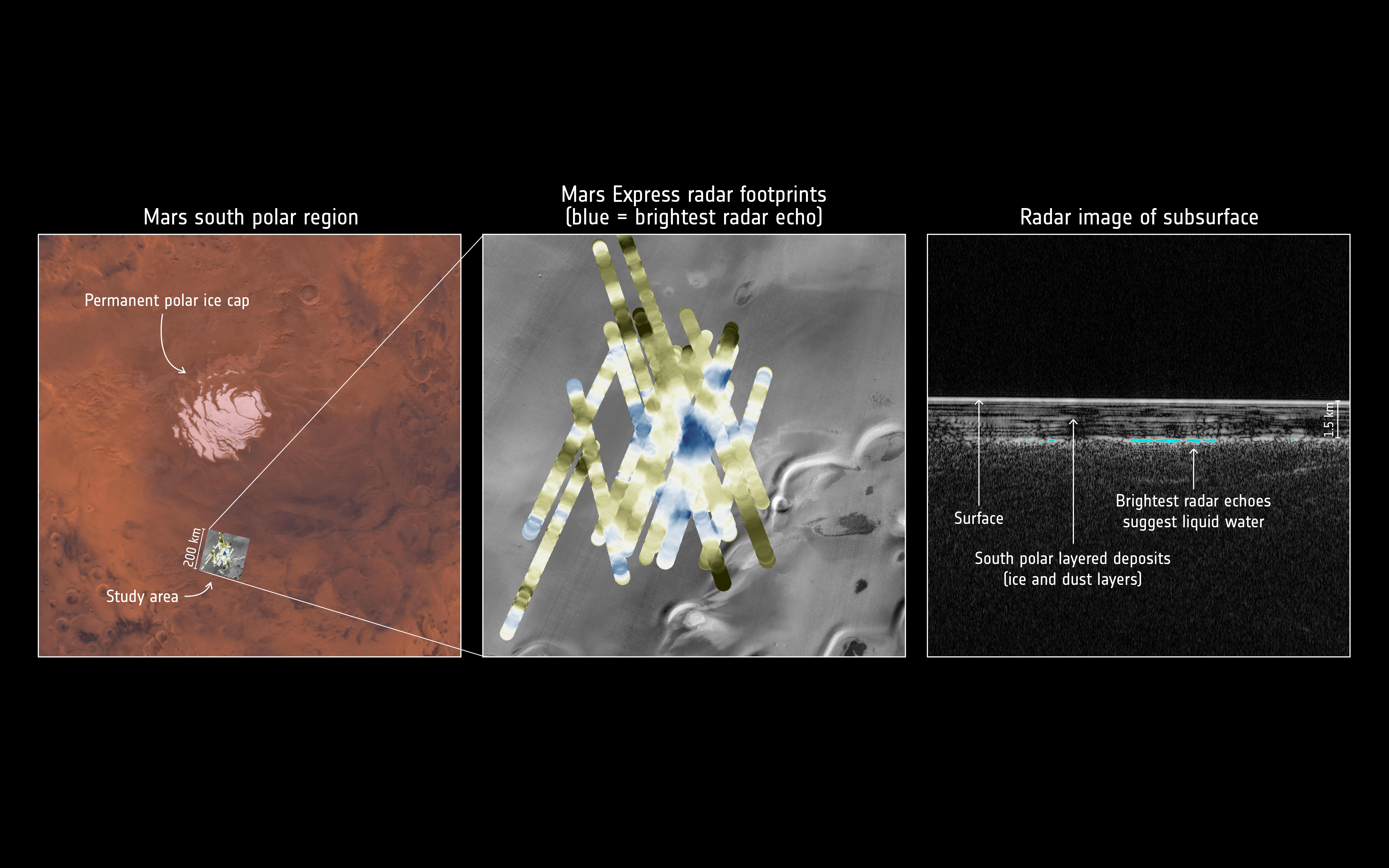 Mars Express detects water buried under the south pole of Mars | The on