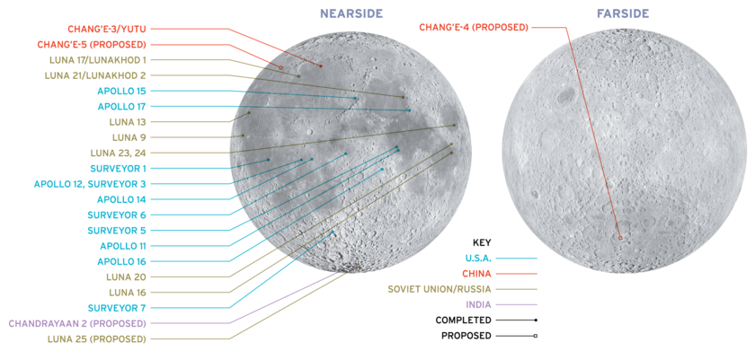 Lunar landing sites map for The Planetary Report