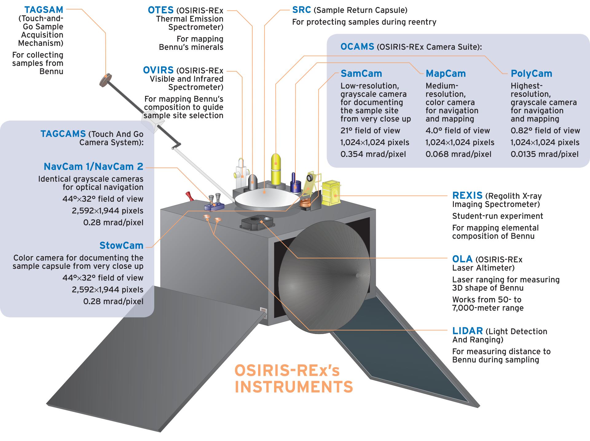 osiris rex s instruments the planetary society