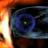 Illustration of the solar system's boundaries