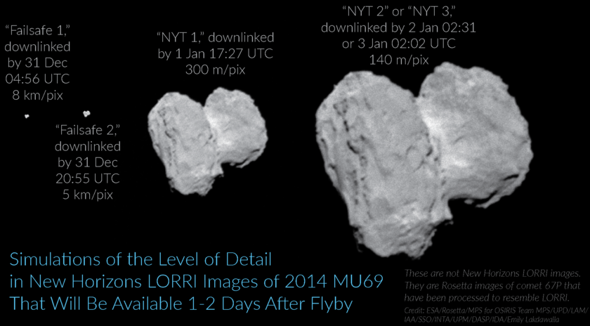 What kinds of images of 2014 MU69 will be available within days of the flyby?