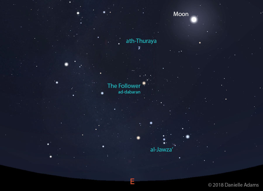 The eastern sky tonight | The Planetary Society