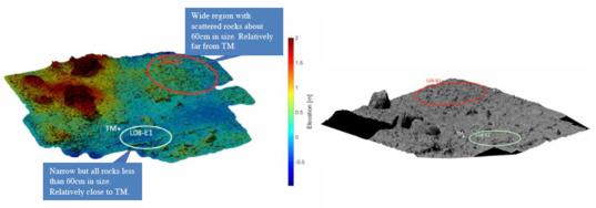Ryugu candidate landing sites elevation maps