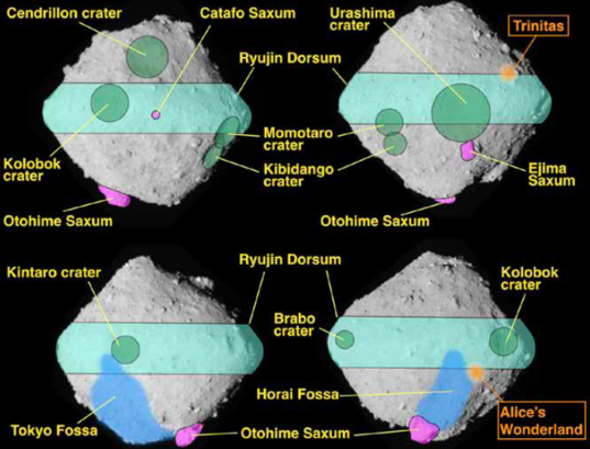 Ryugu named features