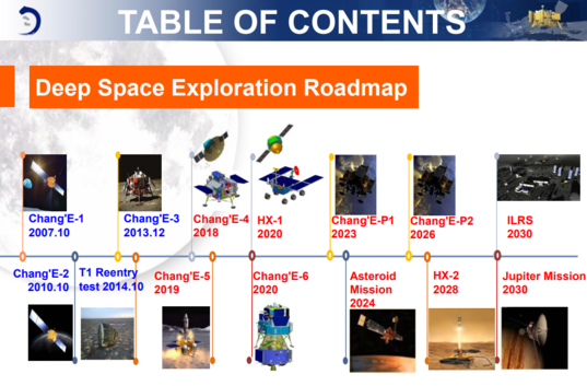 China deep space exploration roadmap