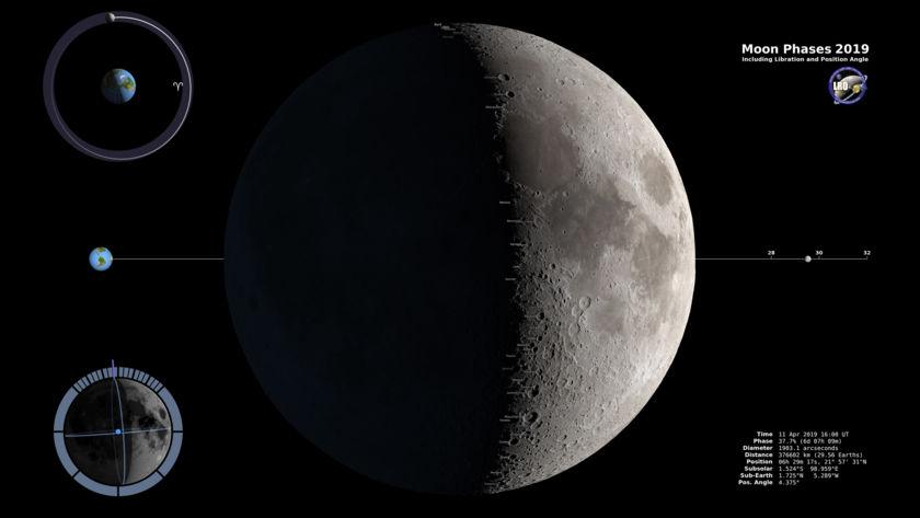 Moon during Beresheet landing