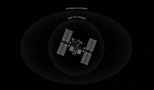 International Space Station approach zones