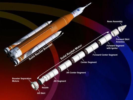 SLS Solid Rocket Boosters