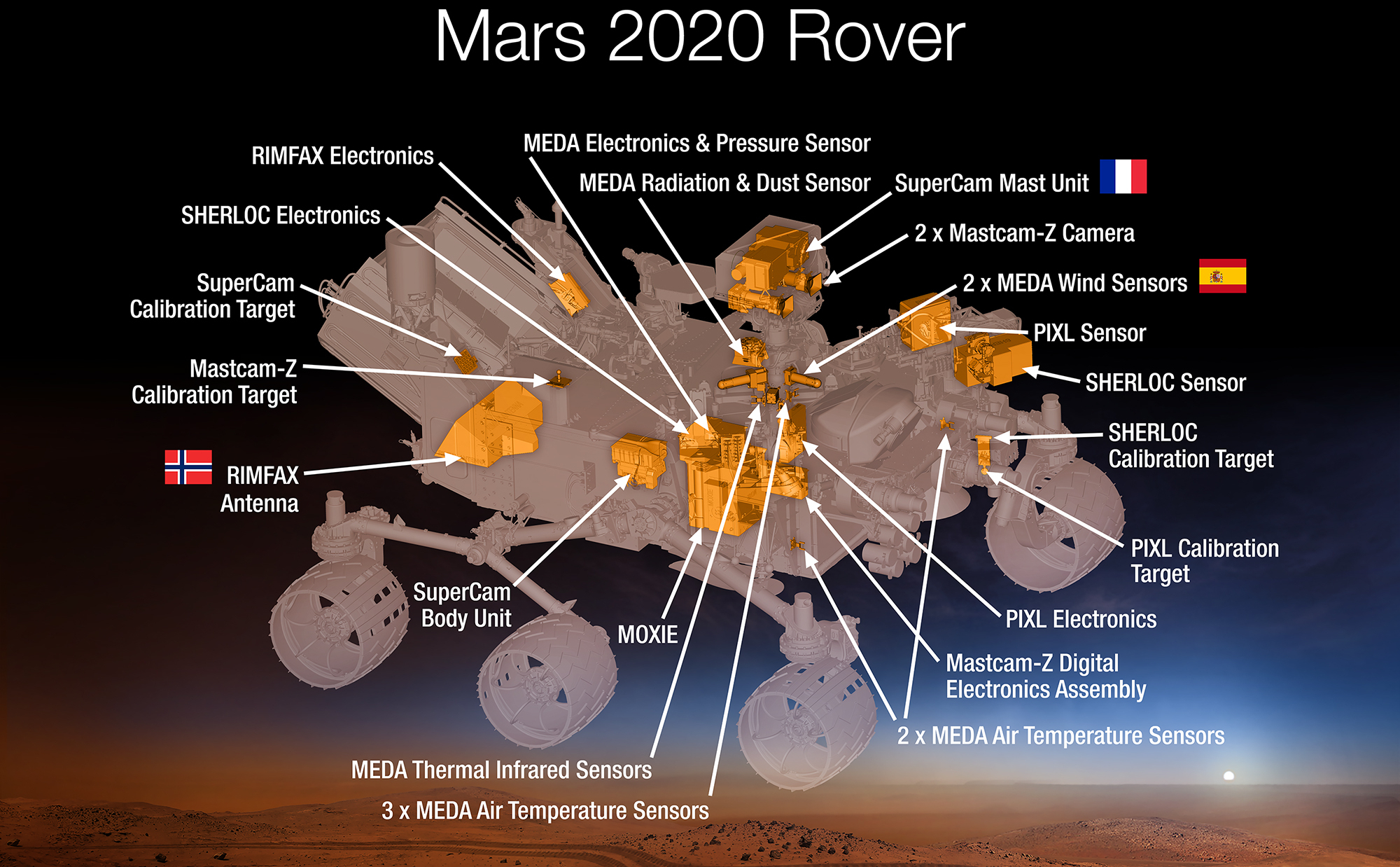 Mars 2020 Instruments – A Plan for Sample Return | The