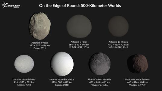 On the Edge of Round: 500-Kilometer Worlds