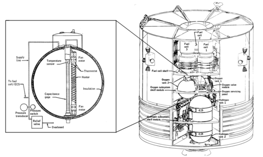 Apollo Service Module Oxygen Tank