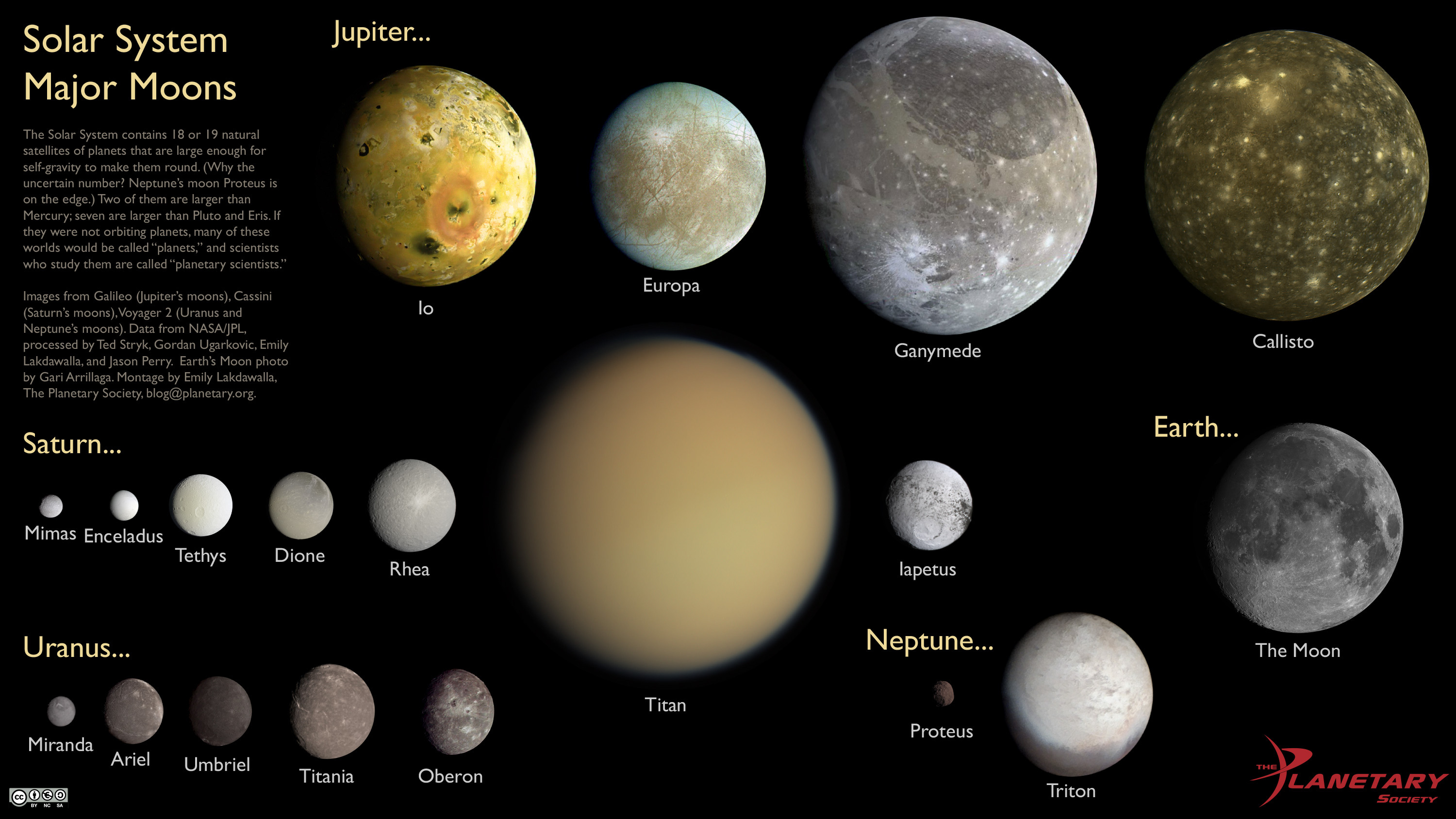 list of planets and moons in the solar system - photo #3