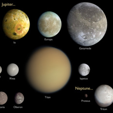 The Solar System's Major Moons